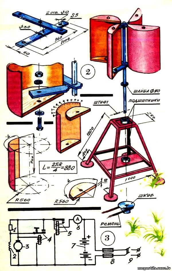 Сделать своими руками в домашних условиях ветрогенератор